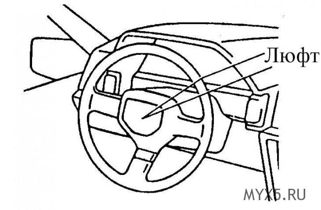 Люфт рулевого колеса