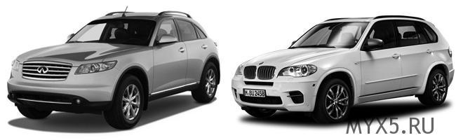 Infiniti FX35 или BMW X5. Кто кого? Читайте в нашем обзоре